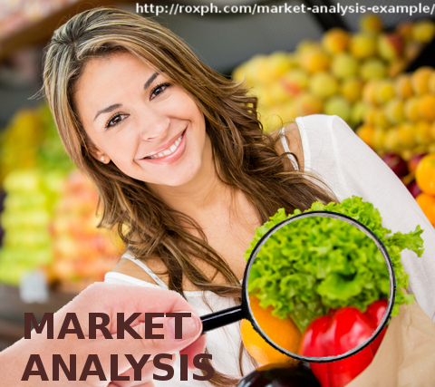 MarketAnalysisExample Market Analysis Example